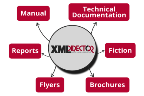 XML-Director